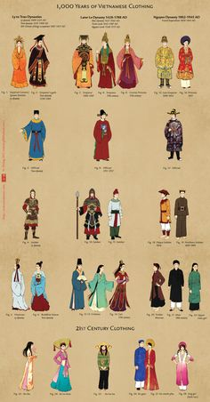 1,000 Years of Vietnamese Clothing by lilsuika on deviantART