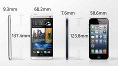 HTC One vs. iPhone 5 ::: The One is another bigger-is-better Android phone, while Apple has focused on comfort in the hand.