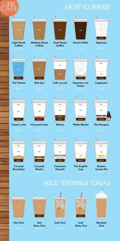 espresso drink recipes Homemade is part of Making Espresso Drinks Allrecipes - This is a great on the go mom outfit! So Ready For Decaf Coffee, Iced Coffee, Coffee Drinks, Coffee Barista, Coffee Shop Menu, Coffee Type, Espresso Drinks, Espresso Coffee, Latte Flavors