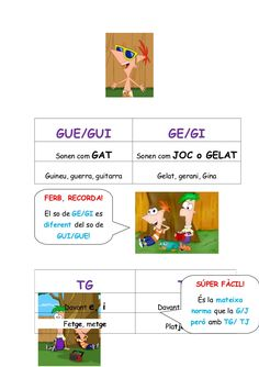 Normes g/j, gu/g, tj/tg Catalan Language, Gus G, Valencia, Classroom, Exercise, Messages, Activities, War, School