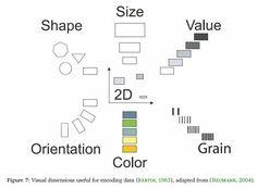 information visualization theory and taxonomicframework