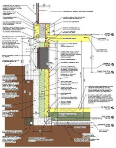 The author takes a year off from work to design and build a new home, starting with some unusual foundation details Basement Flooring Options, Basement Floor Plans, Painting Basement Floors, Basement Walls, Rigid Insulation, Wall Insulation, Passive House Design, Shingle Siding, Floor Framing