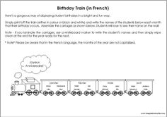 Birthday Train (in French) Student Birthdays, Classroom Birthday, Names, Train, French, Writing, Fun, French People, French Language