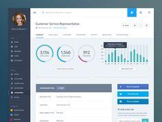Dashboard Web App Product UI Design: Job Summary by Mason Yarnell