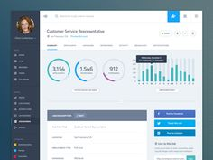 Dashboard Web App Product UI Design: Job Summary by Mason Yarnell