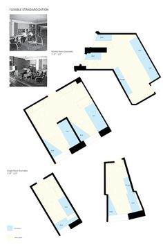Comprehensive Design 301 - Student Housing: BAKER HOUSE - ALVAR AALTO (Analysis by Laila)