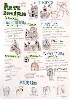 Graffiti History, Art History, Rome Activities, Visual Thinking, Timeline Design, Medieval Art, Ancient Rome, Social Science, Art Sketchbook