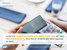 U.S. in-store payments with mobile wallet apps will reach $808 billion by 2019