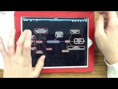 creative apps for iPad