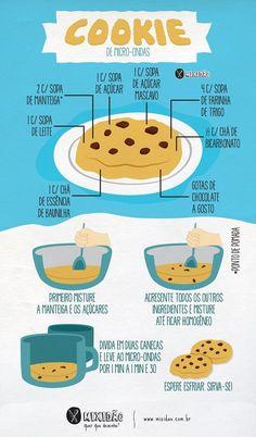 Receita ilustrada de Cookie de micro-ondas, para quem está com preguiça de ir para cozinha, ou mora sozinho, ou está debaixo das cobertas nesse frio. É uma receita muito fácil e rápida de preparar. Ingredientes: manteiga, açúcar, açúcar mascavo, farinha de trigo, bicarbonato, leite, essência de baunilha e gotas de chocolate.