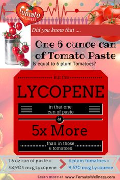 Did you know you can find more lycopene in a single can of tomato paste than in 6 plum tomatoes? #TomatoWellness