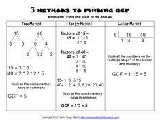 Miss MathDork's Math Resources: GCF freebie