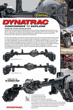 dynatrac portal axles