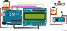 arduino communication serial Programming Library