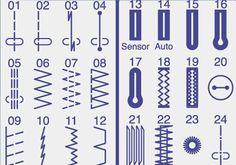 Comprendre tous les points de votre machine à coudre (Blog de Petit Citron)