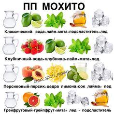 Yummy Drinks, Healthy Drinks, Healthy Eating, Clean Recipes, Cooking Recipes, Healthy Recipes, Good Food, Yummy Food, Culinary Arts