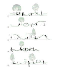INSPIRATION BLOG BY LANDSCAPE ARCHITECT EVEN BAK