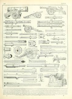 Nouveau Larousse illustré : Canon