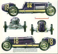 miller 1929   SMCars.Net - Car Blueprints Forum