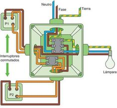 Home Electrical Wiring, Electrical Circuit Diagram, Electrical Installation, Simple Electronics, Electronics Projects, Electric House, 230, Hardware Software, Home Automation