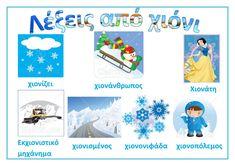 Ζήση Ανθή : Εποπτικό υλικό -λίστες αναφοράς για το χειμώνα , τα μέσα θέρμανσης , τα χειμωνιάτικα ρούχα ... για το νηπιαγωγείο .   Λίστες ανα... Greek Language, English Class, Preschool, Map, Activities, Winter, Blog, Crafts, Google