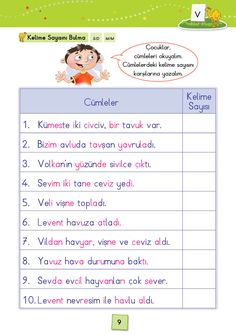 1. Sınıf Konu Anlatım SES FASİKÜLLERİ Learn Turkish, Primary School, Homework, Worksheets, Education, Math, Sayings, Learning, Books