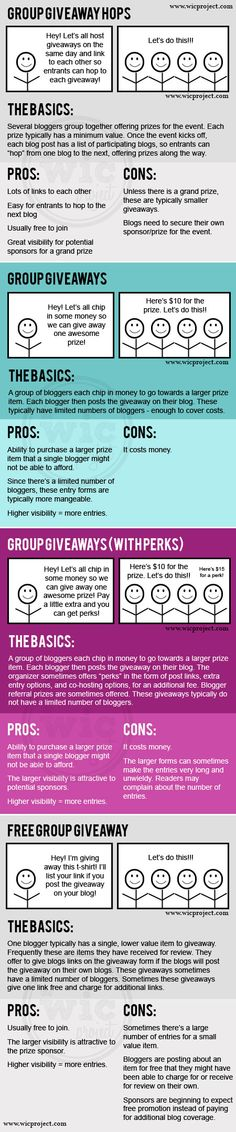 Blog Group Giveaways Pros and Cons Infographic