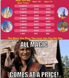 All magic comes at a price...now it makes sense!!