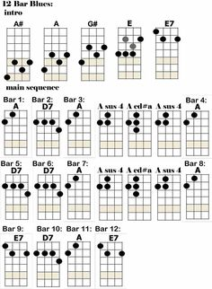 Chili Monster 2013 Guitar Chords And Scales, Bass Guitar Chords, Guitar Riffs, Guitar Chord Chart, Ukulele Songs, Bass Guitars, Guitar Chord Progressions, Blues Guitar Lessons, Musicals