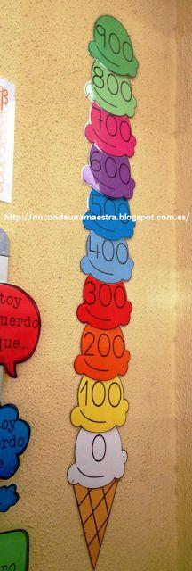 Rincón de una maestra: El helado de las centenas
