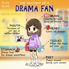 Anatomy of a Drama Fan. How similar are you to Drama Girl? See what she's watching this week
