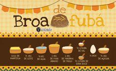 RECEITA-ILUSTRADA 172: Broa de fubá - http://mixidao.com.br/receita-ilustrada-172-broa-de-fuba/