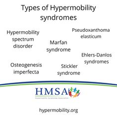 Types of hypermobility syndromes Pain Management, Weight Management, Marfan Syndrome, How To Find Out, How To Become, Musculoskeletal System, Hypermobility, Spectrum Disorder