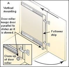 """Concealed Door Slide Hardware for Hiding the TV in the casework. $18 for pair for 24"""" slides.  {good for future reference}"""