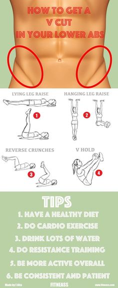 See more here ► www.youtube.com/... Tags: weight loss blog - How To Get A V Cut In Your Lower Abdominal Muscles
