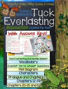 Tuck Everlasting: Interactive Layered Flip Book ($)