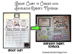 The Pinspired Teacher: Rivet, Rivet, Do You Rivet? Teaching Note-Taking Skills with Interactive Readers Notebook & Matching Anchor Charts, Ooh La La!