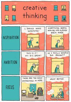 INCIDENTAL COMICS: Creative Thinking