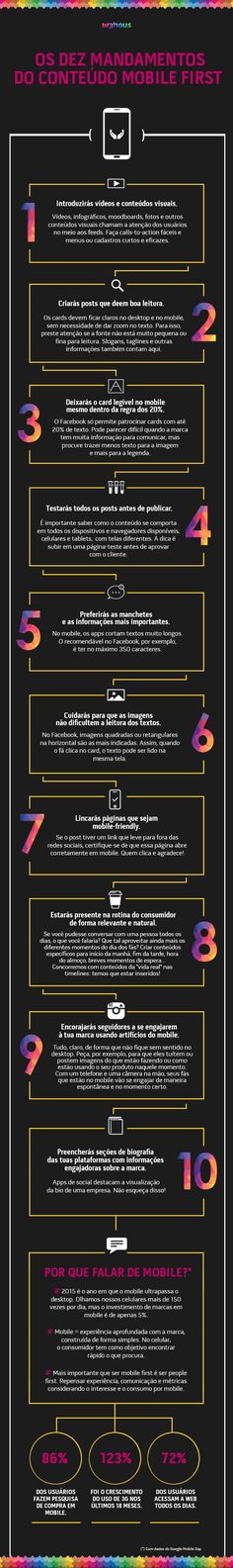 Infográfico: Dez mandamentos do mobile first