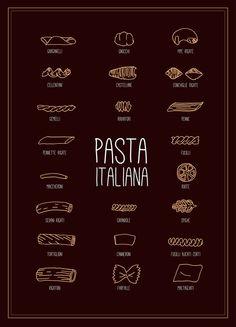 """Dal 1 Maggio al 31 ottobre """"La Pasta Italiana"""" . """"We Are Padiglione Italia's Partner at Expo Milano 2015"""". Con EP s.p.a e Sire Ricevimenti d'Autore #EccoPizzaePasta #Expo2015 #PadiglioneItalia"""