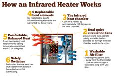 Here are 6 replaceable steps for IR Quartz Heaters!!! https://goo.gl/dZfWeZ