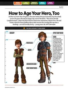 Best how to train your dragon concept hiccup and toothless ideas Hiccup And Toothless, Hiccup And Astrid, Dreamworks Dragons, Disney And Dreamworks, Pikachu And Stitch, Httyd 2, Dragon Rider, Dragon 2, Night Fury