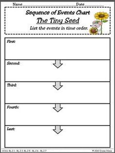 The Tiny Seed Worksheets - Khayav