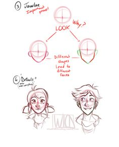 Drawing Hairstyles For Your Characters 650629477398054949 - imagem Source by hy. - Drawing Hairstyles For Your Characters 650629477398054949 – imagem Source by hyoneywon - Drawing Heads, Body Drawing, Drawing Base, Male Face Drawing, Drawing Techniques, Drawing Tips, Drawing Sketches, Drawing Hair Tutorial, Eye Drawing Tutorials