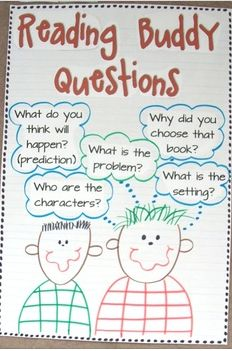 Great questions for kids to ask during buddy reading! Daily 5 read to someone questions Partner Reading, Teaching Reading, Guided Reading, Reading Lessons, Reading Skills, Teaching Ideas, Reading Goals, Reading Centers, Guided Math