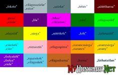 Hungary, Language, Learning, Studying, Languages, Language Arts, Study, Teaching