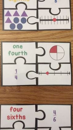 Looking for a fun interactive teaching idea for a fractions activity? Look no further as Fractions on a Numb 3rd Grade Activities, 3rd Grade Math Worksheets, Homeschooling 3rd Grade, 3rd Grade Fractions, Math Fractions, Dividing Fractions, Fraction Games, Fraction Activities, Math Games