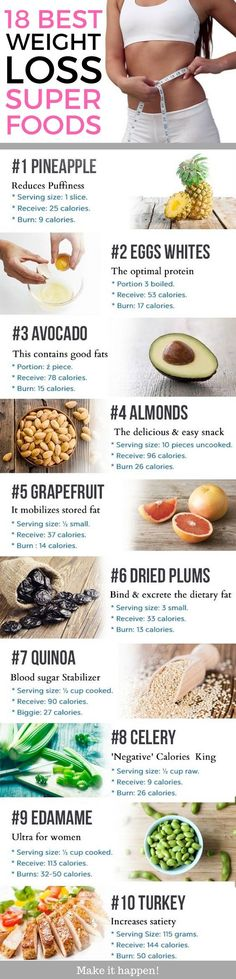 18 foods to eat all the time if you want to lose weight fast.