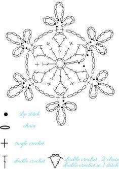 Crochet Dolls Patterns 15 crochet snowflakes patterns- free patterns – Turcoaz cu Vanilie The Effect Free Crochet Snowflake Patterns, Crochet Stars, Christmas Crochet Patterns, Crochet Snowflakes, Christmas Knitting, Thread Crochet, Crochet Crafts, Crochet Flowers, Crochet Projects