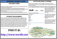 """Natural Resources """"Wordle"""" Cloud: Brainstorm with your class using """"Wordle"""" word clouds. Great Web 2.0 for class collaboration about ideas in a broader topic. It can act as a summary tool or a way of introducing a new topic to assess what students already know! Find it at: http://www.wordle.net"""